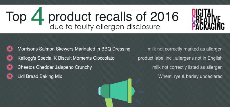 infographic-product-recalls