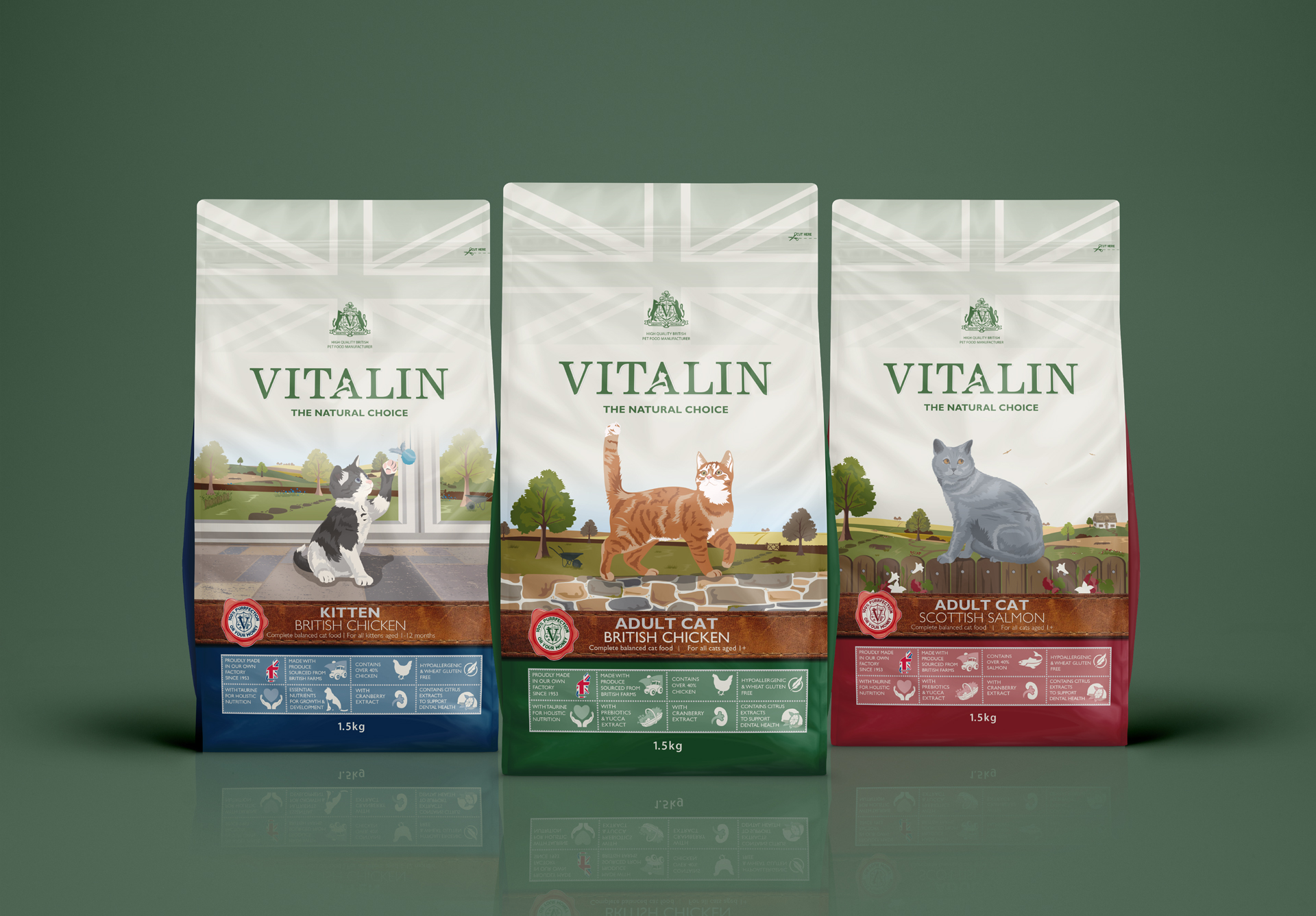 Vitalin Cat Food Packaging Design DCP